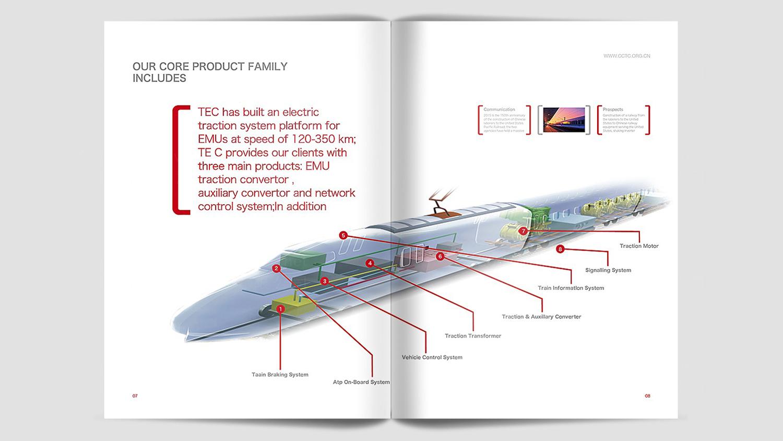 视觉传达中国中车画册设计应用场景