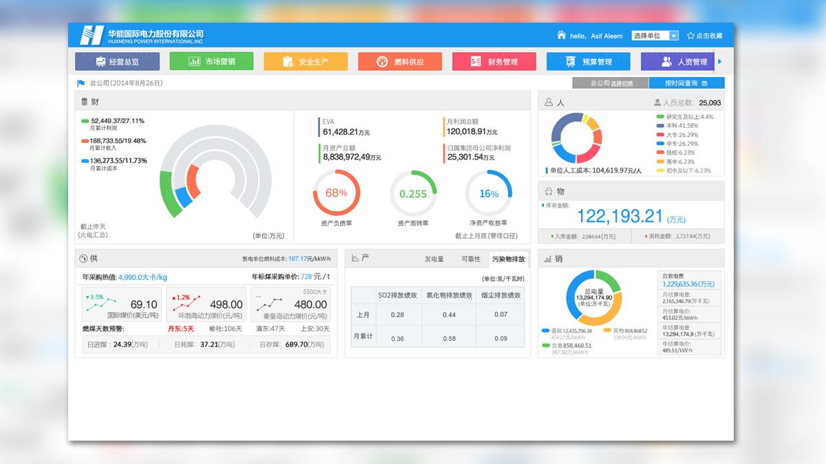 亚博APP数字案例华能国际电力UI交互设计