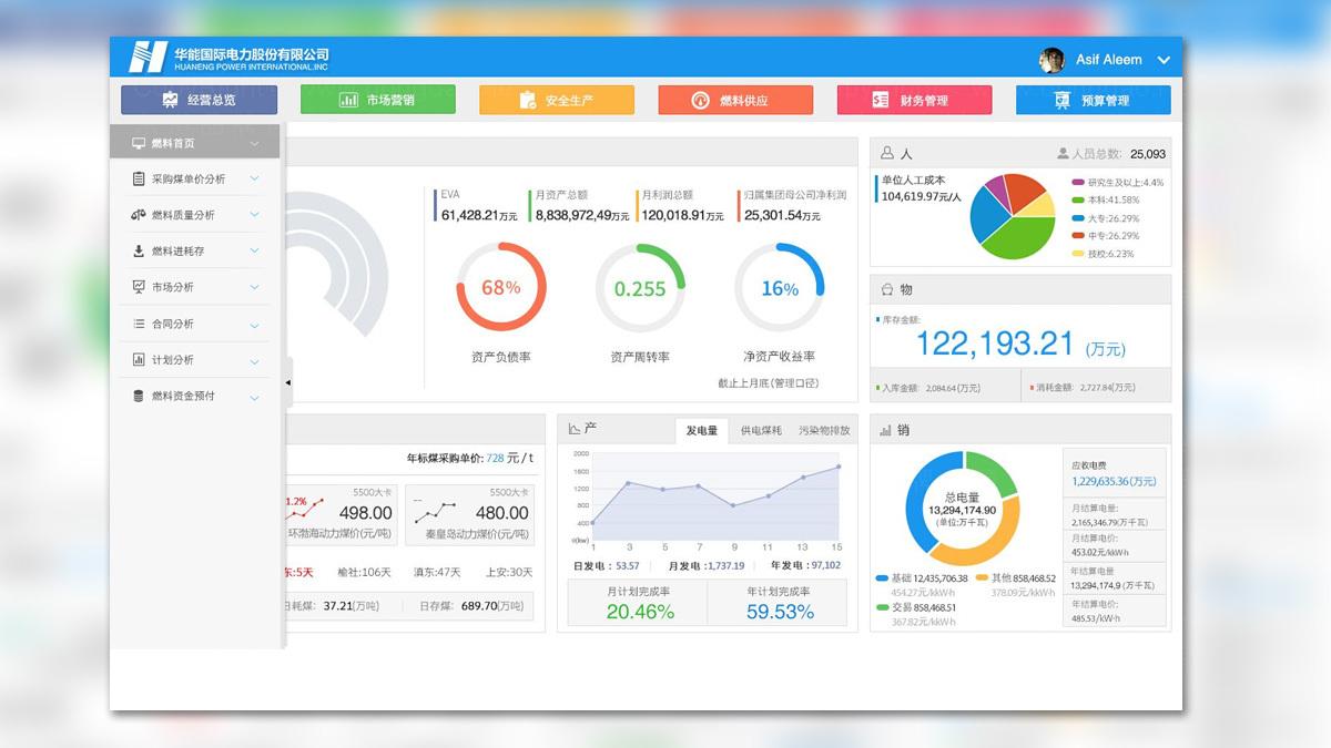 亚博APP数字华能国际电力UI交互设计应用场景_6