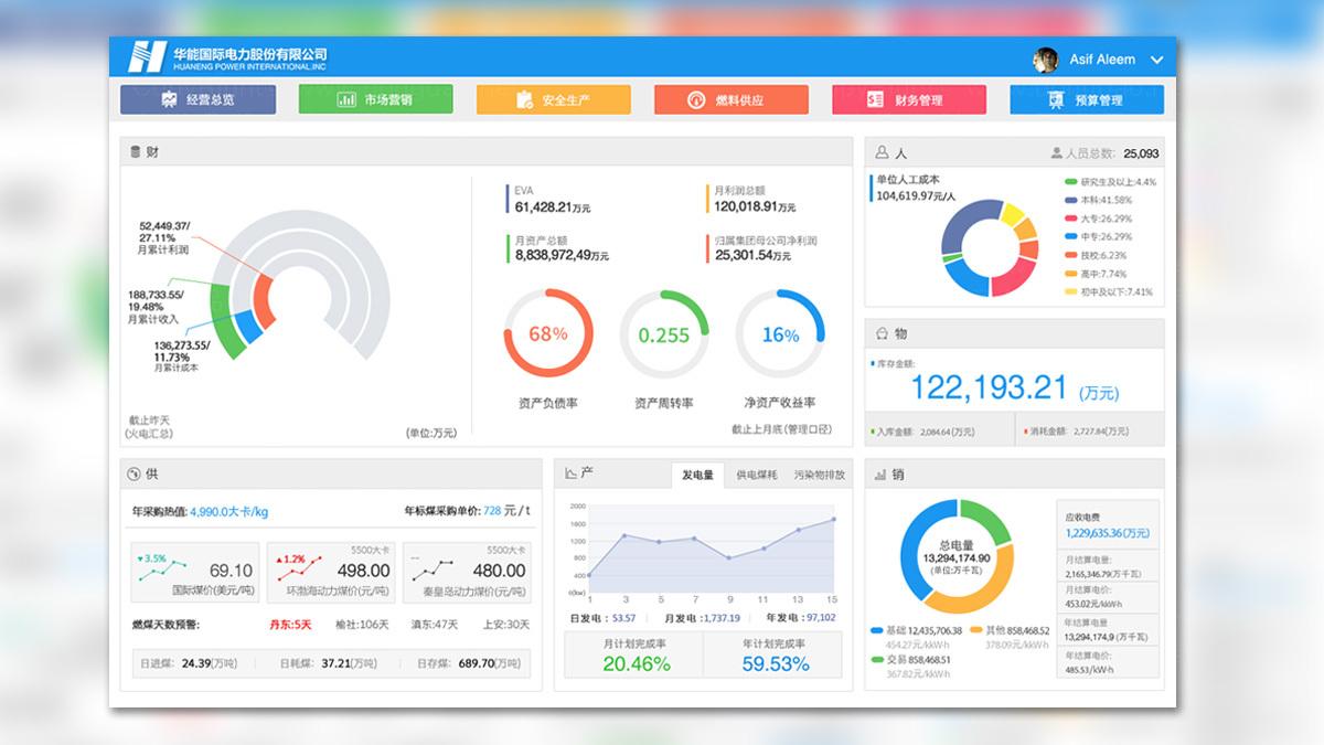能源材料亚博APP数字华能国际电力UI交互设计