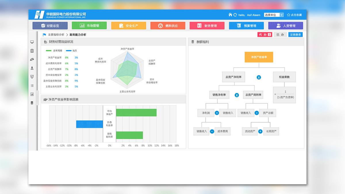 亚博APP数字华能国际电力UI交互设计应用