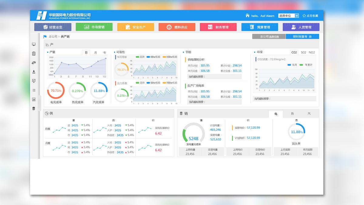 亚博APP数字华能国际电力UI交互设计应用场景