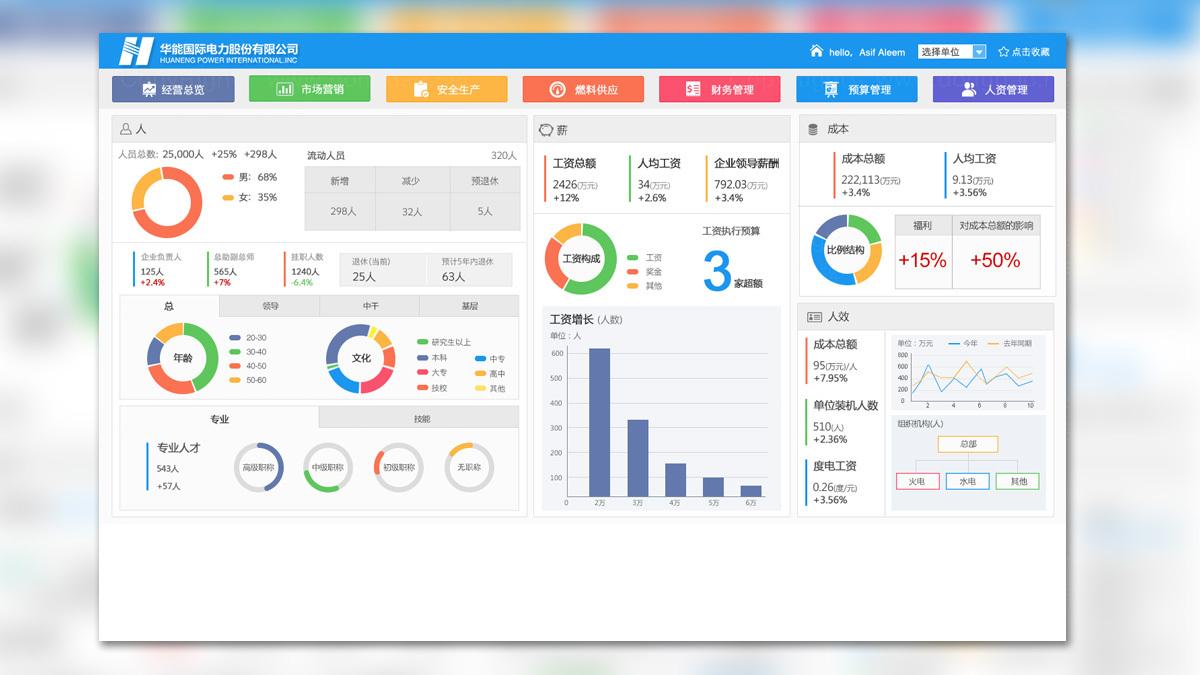 亚博APP数字华能国际电力UI交互设计应用场景_2