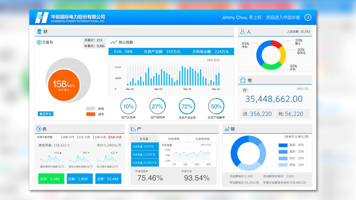 亚博APP数字华能国际电力UI交互设计应用场景_3