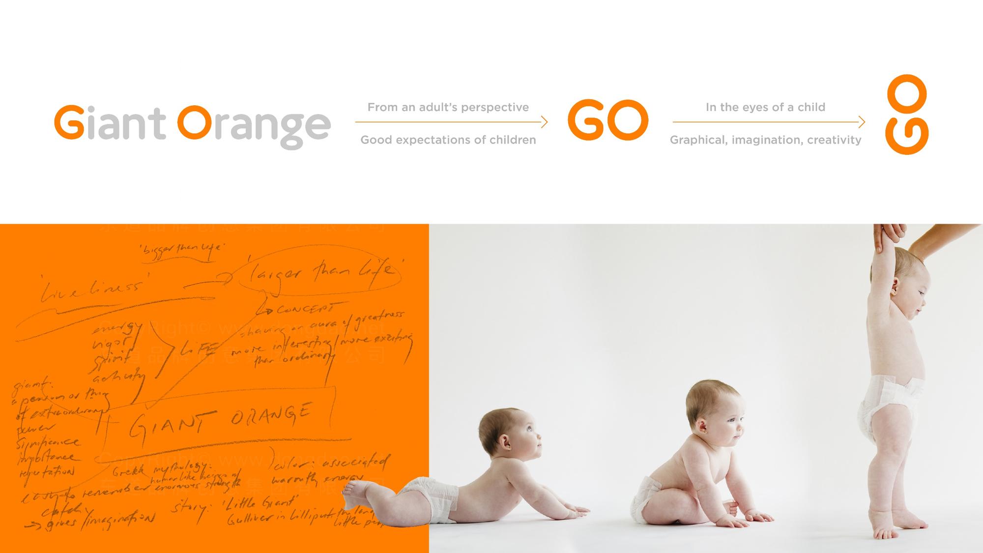 旅游生活品牌设计昂橙母婴LOGO&VI设计