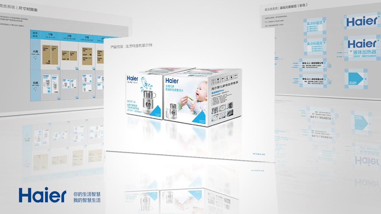 工业制造产品包装海尔包装规范