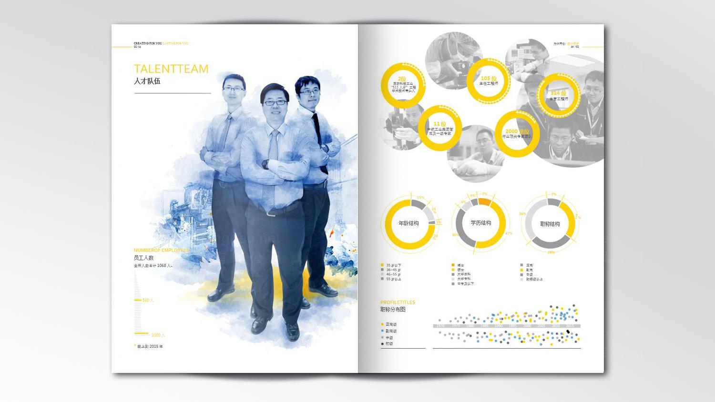 视觉传达中国航空画册设计应用场景_10