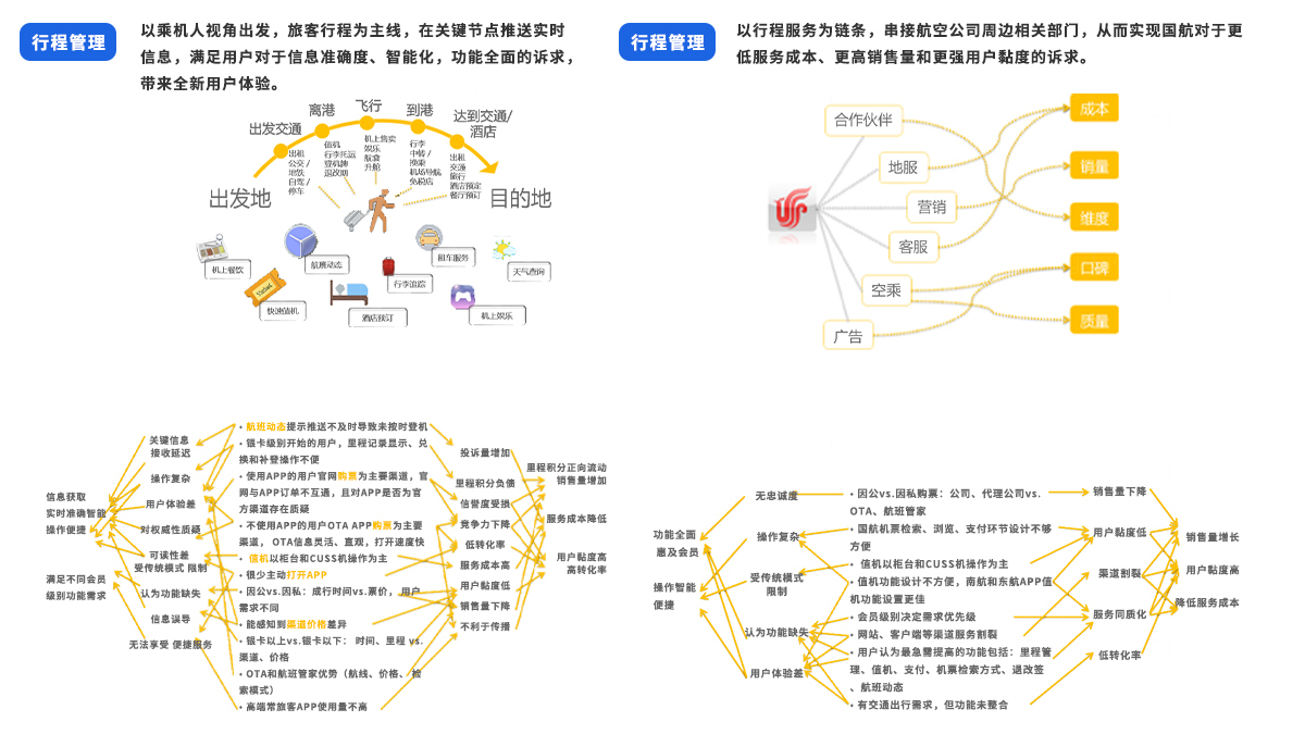 东道数字中国国航APP设计应用场景_6