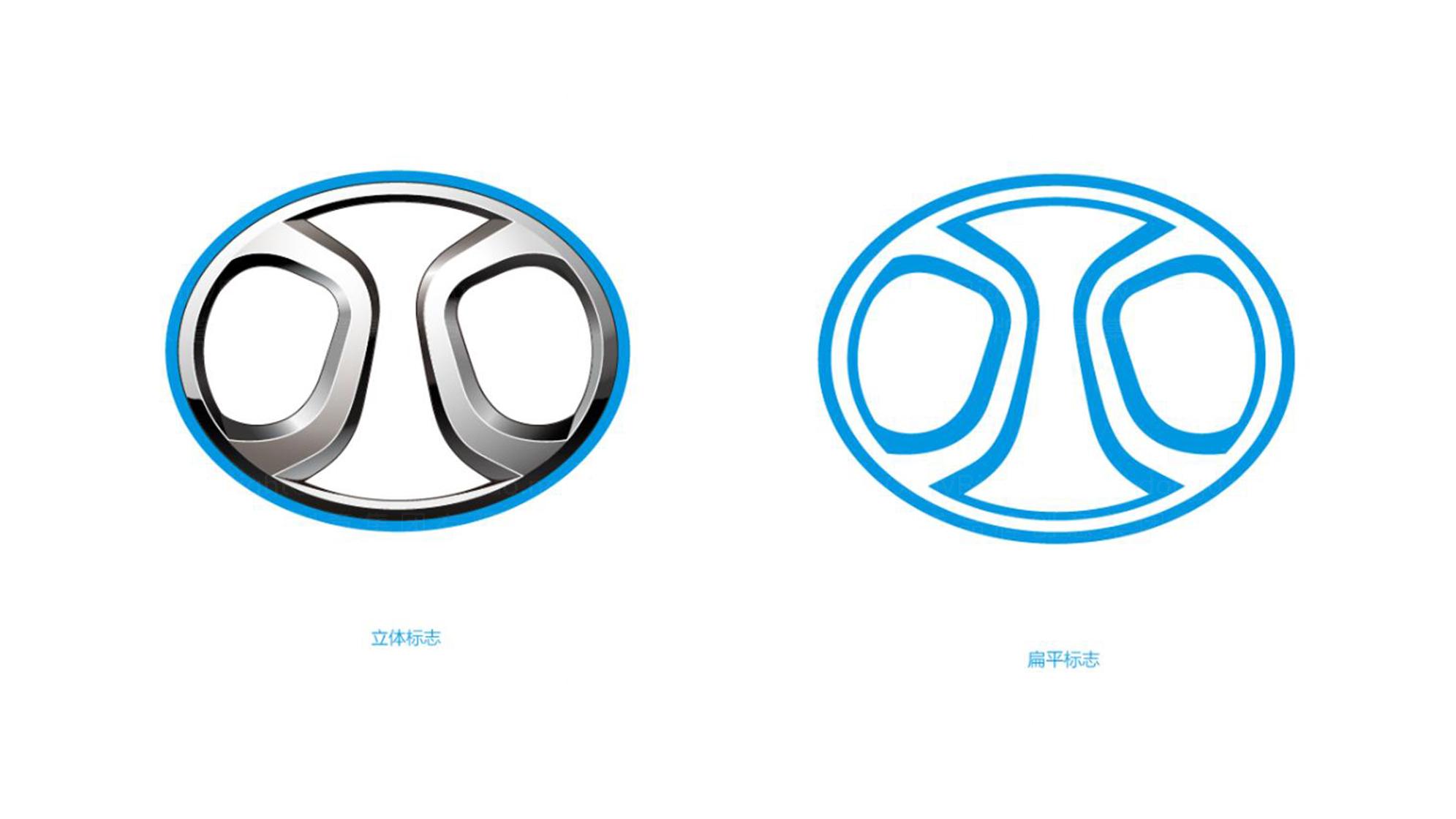 品牌设计北汽新能源LOGO&VI设计应用