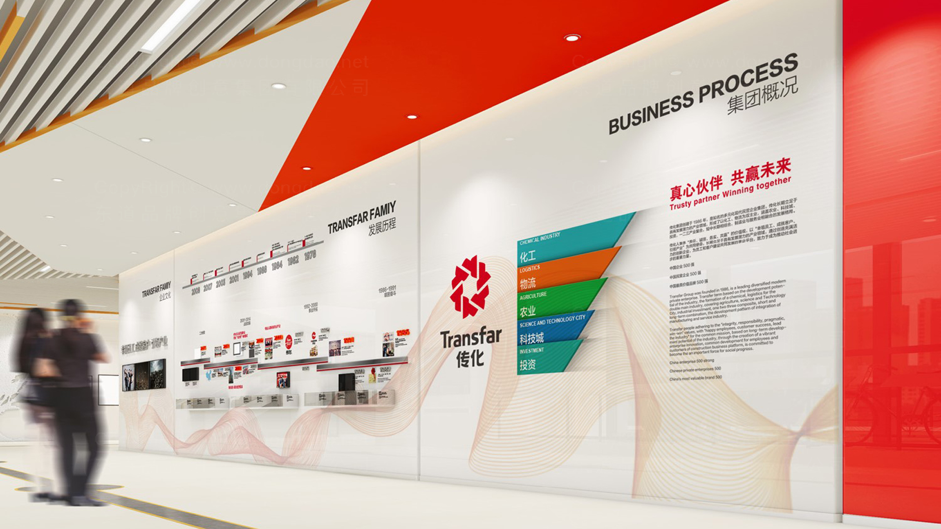 商业空间&导示传化支付展厅设计应用