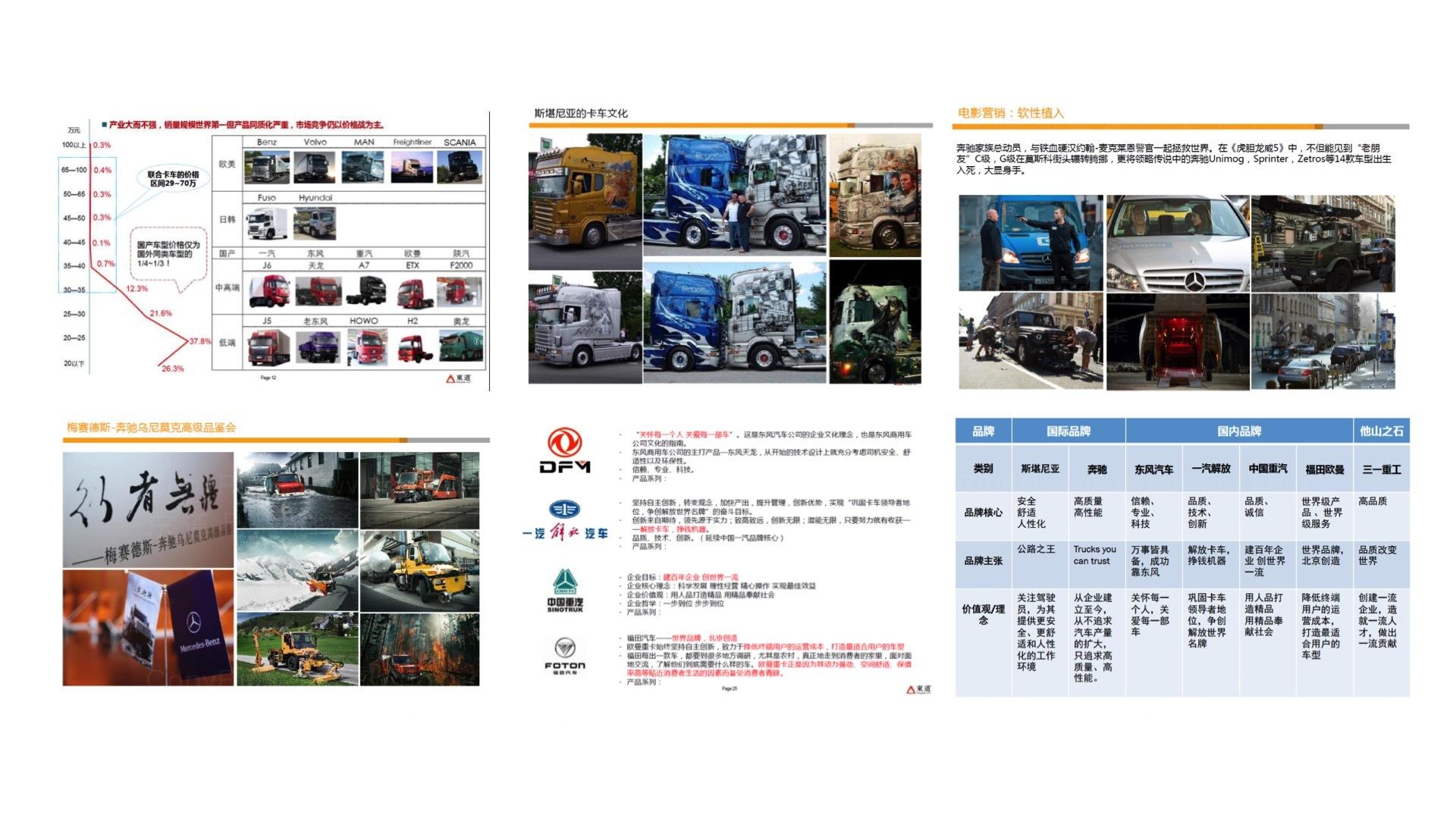 汽车业品牌战略&企业文化联合卡车联合卡车品牌战略规划