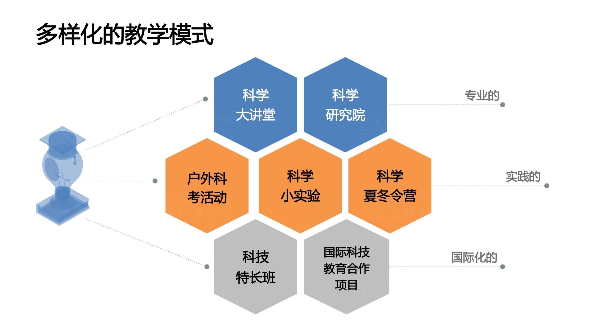 品牌战略&企业文化量子世界量子世界品牌战略规划应用场景_1