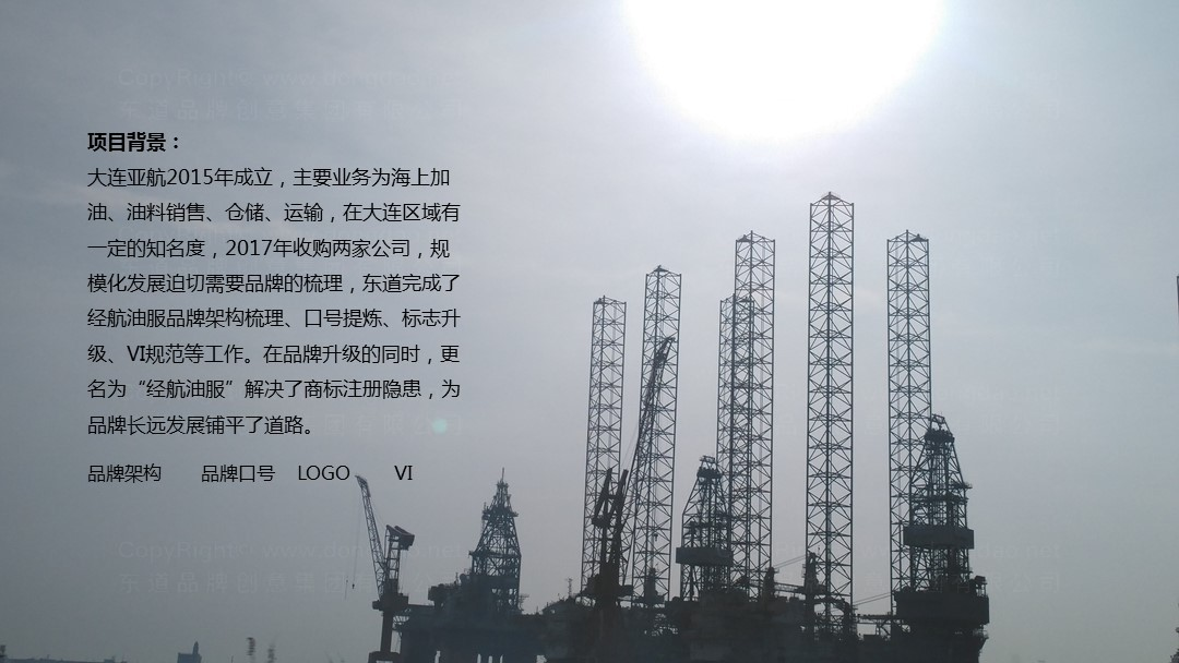 案例经航油服品牌架构与品牌标识语