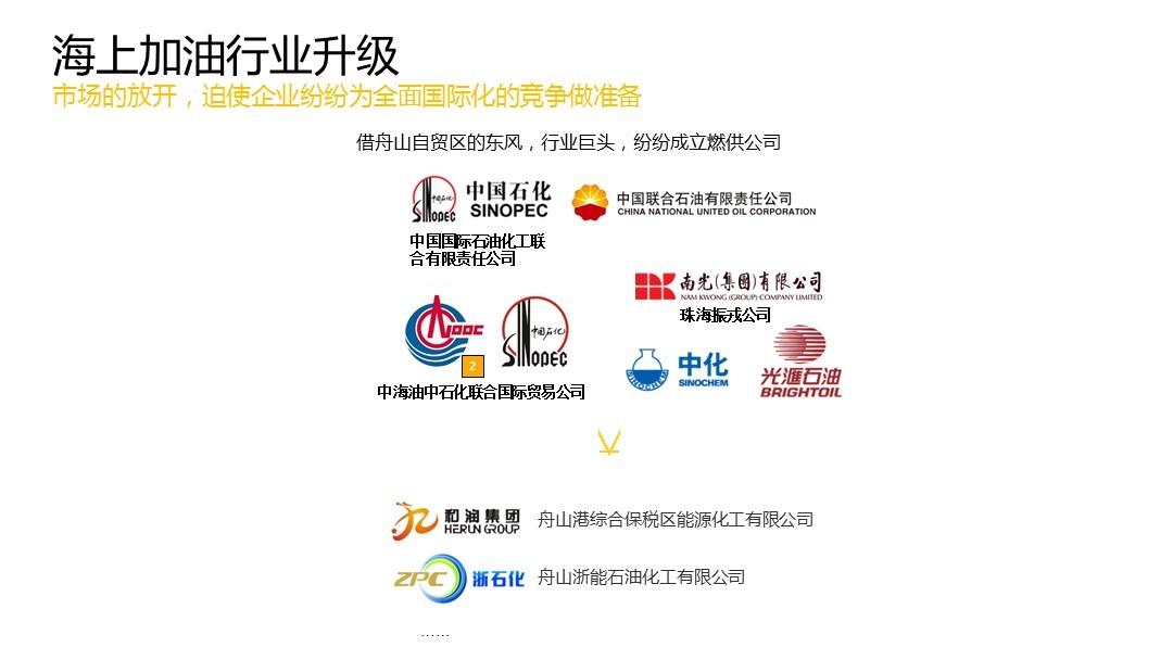经航油服品牌架构与品牌标识语应用场景_1