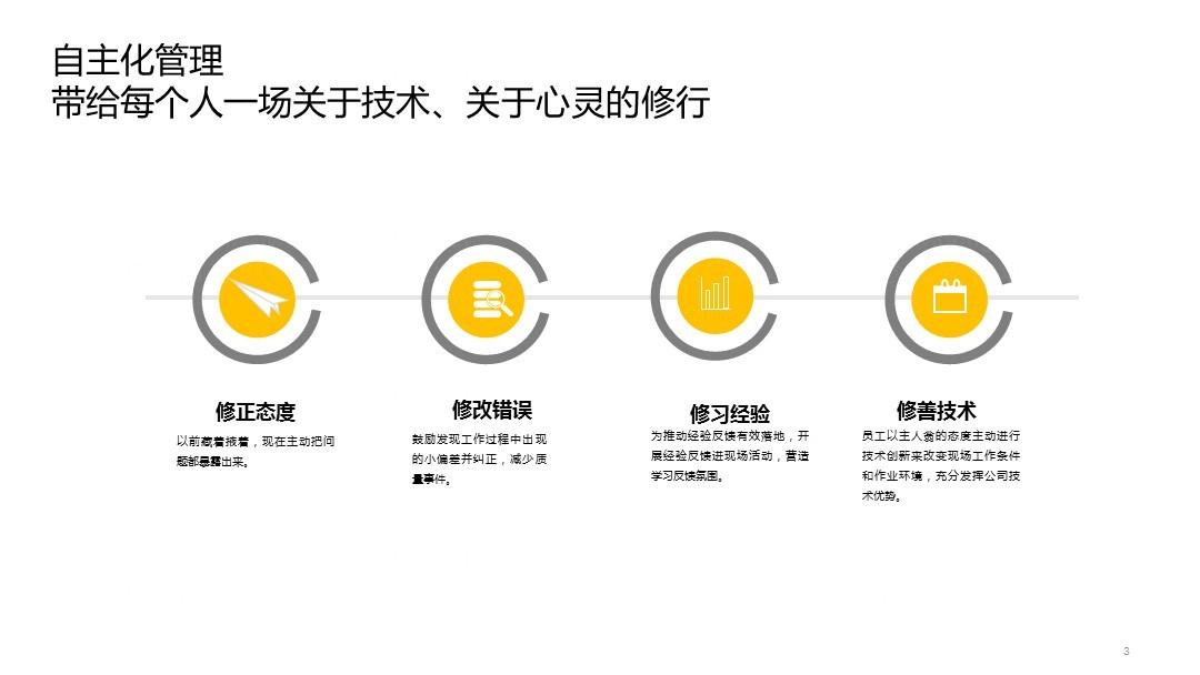 能源材料品牌战略&企业文化国家电投企业文化与行动指引