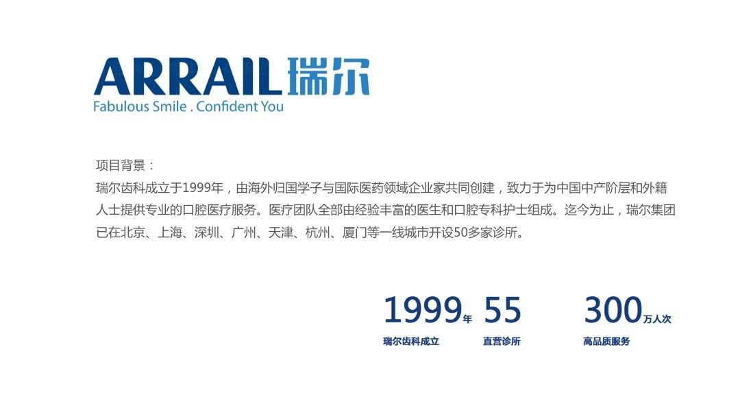 品牌战略&企业文化案例瑞尔ARRAIL品牌战略规划