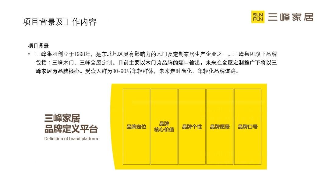 案例三峰家居品牌策略规划