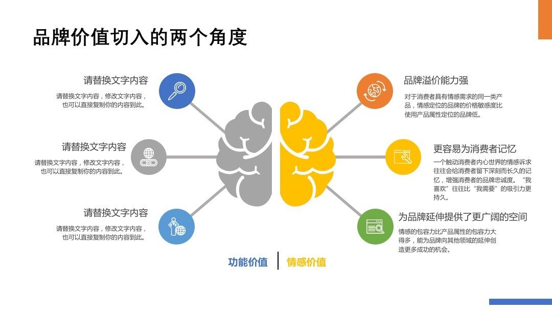 快速消费品牌战略&企业文化新希望食品品牌标识语