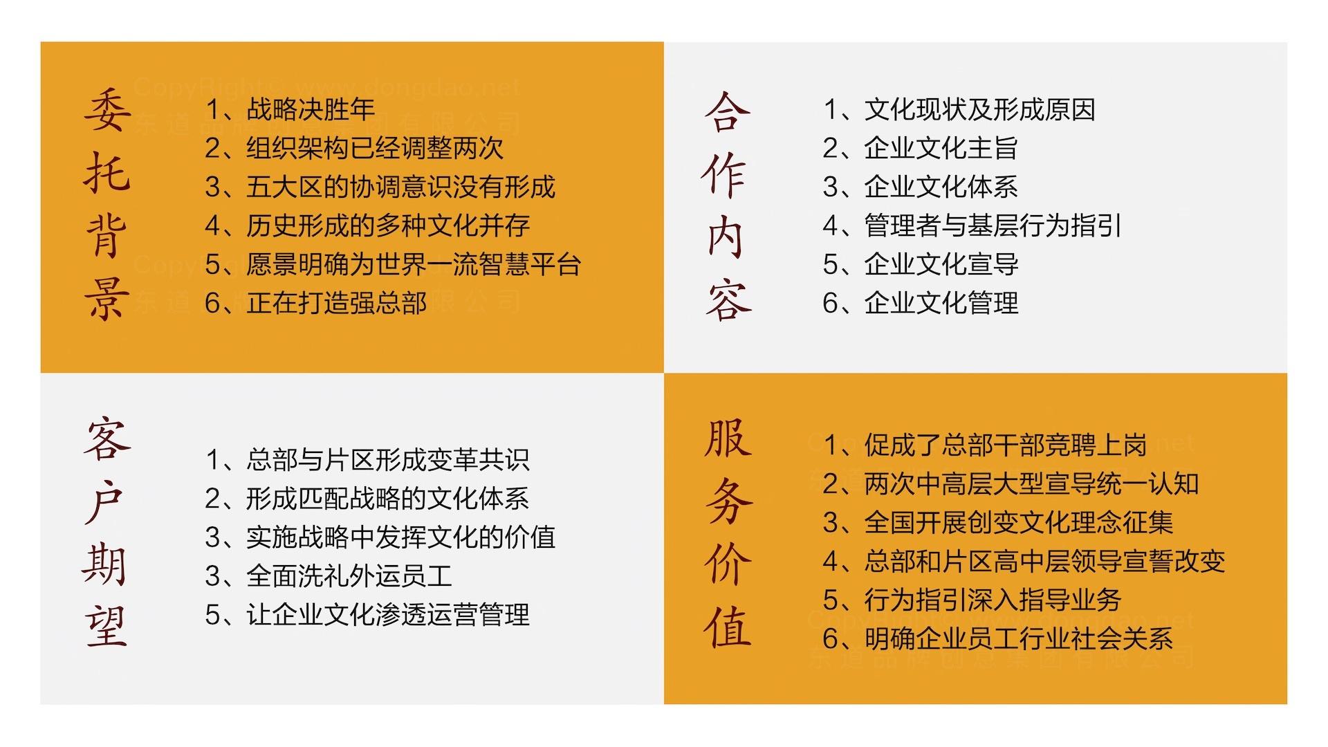 交通运输品牌战略&企业文化中国外运企业文化落地项目企业文化手册