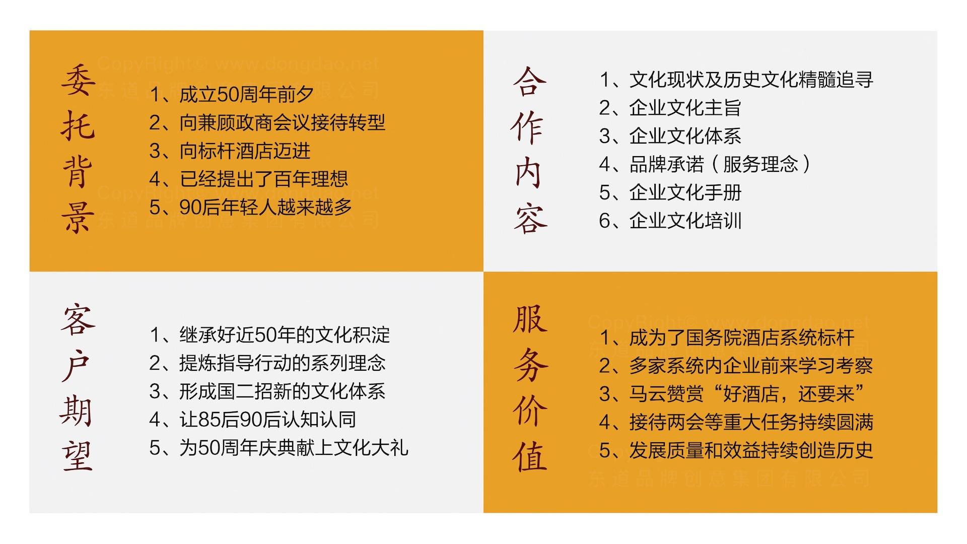 品牌战略&企业文化国二招企业文化体系方案应用