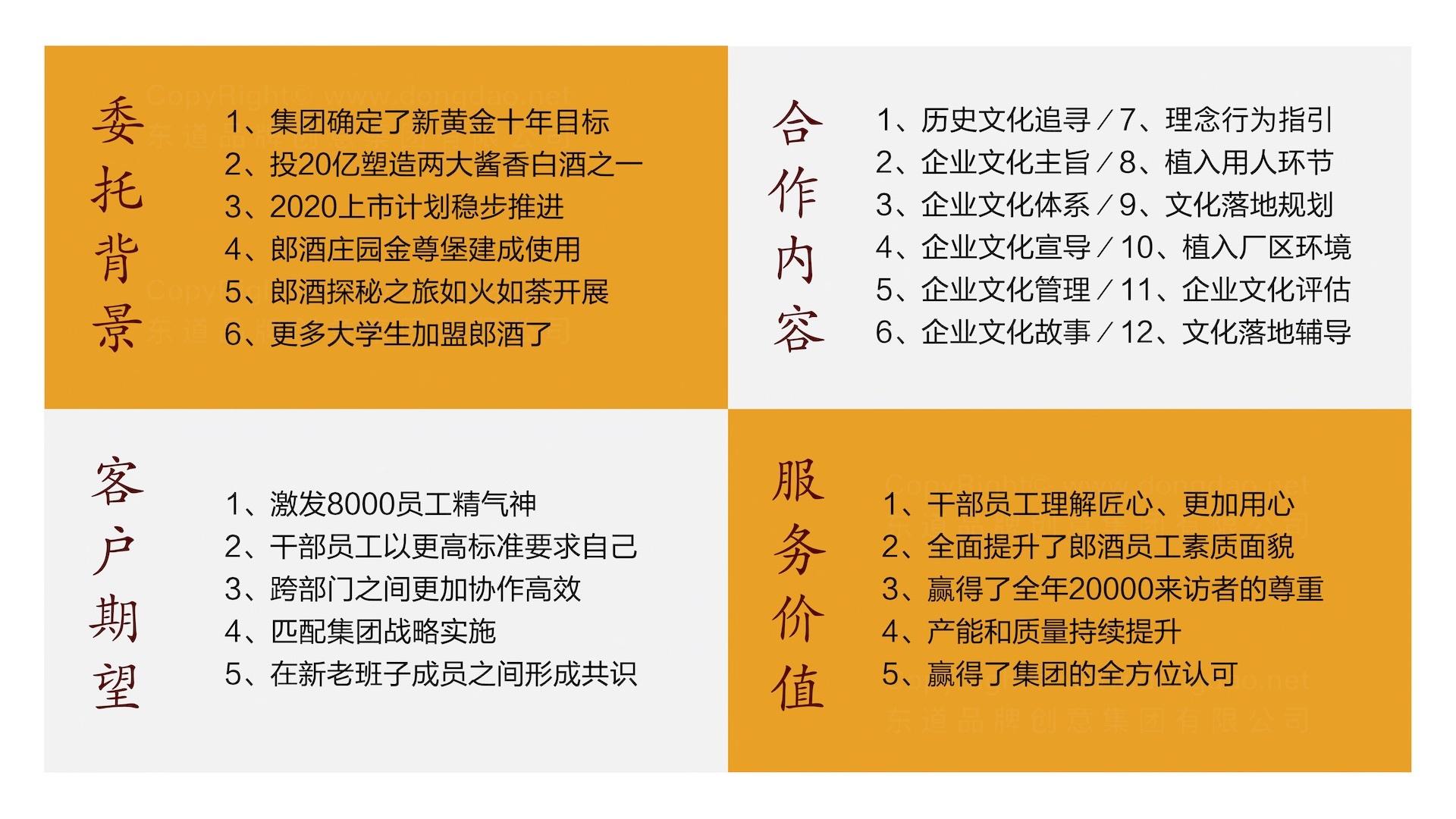 快速消费品牌战略&企业文化郎酒企业文化体系方案