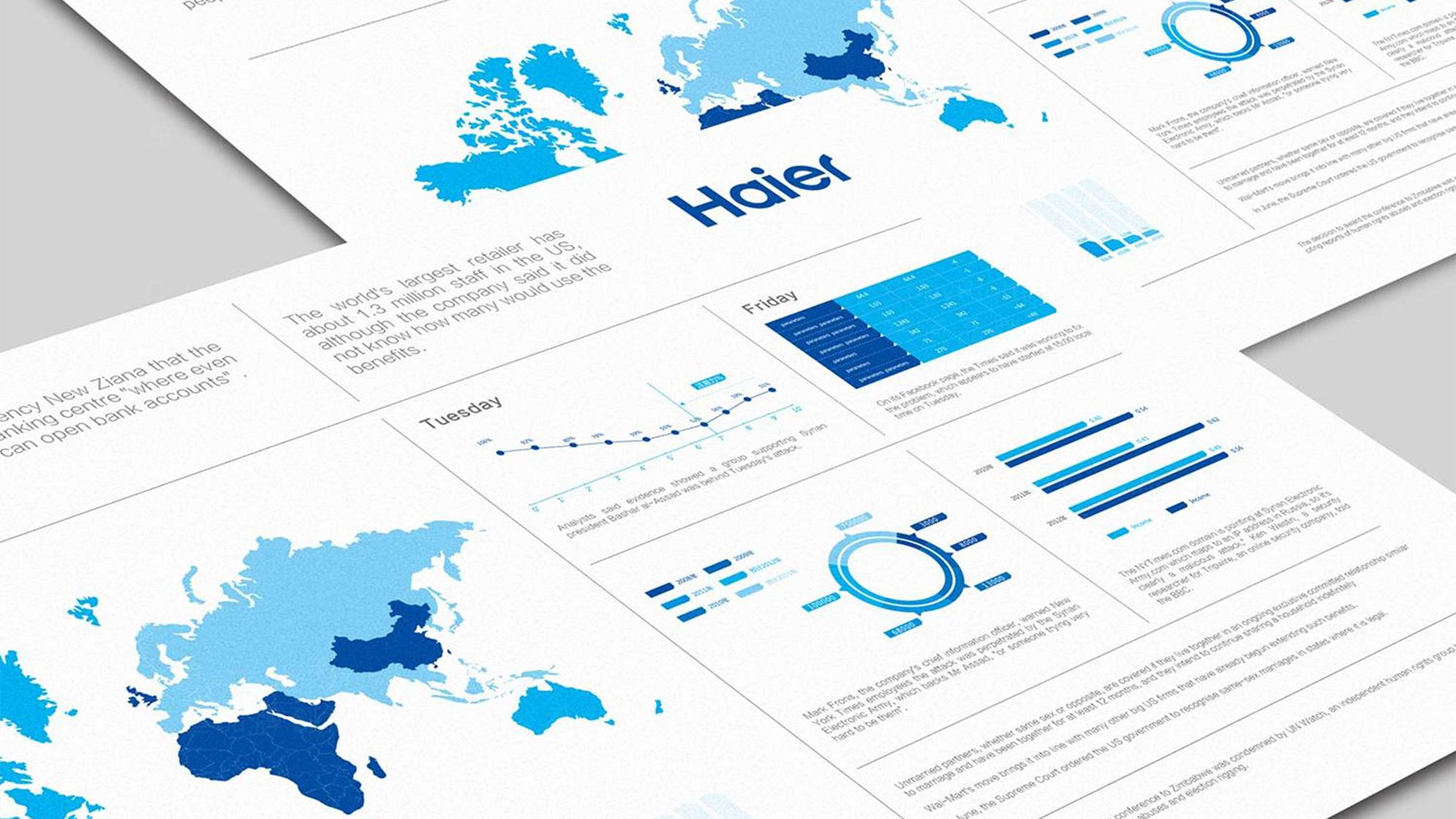 品牌设计海尔VI设计应用场景