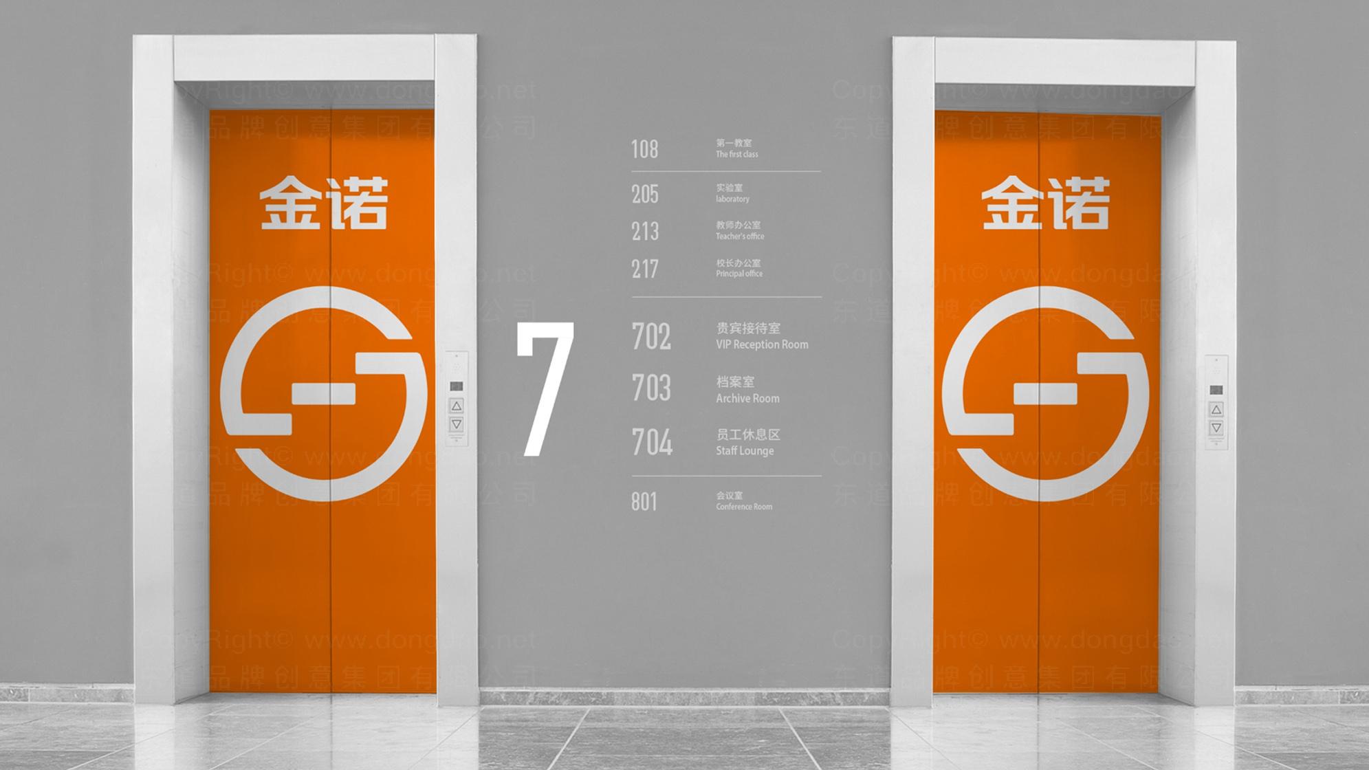 品牌设计金诺标志设计应用场景_6