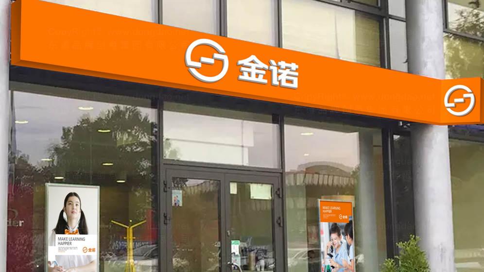东道为金诺品牌设计的logo