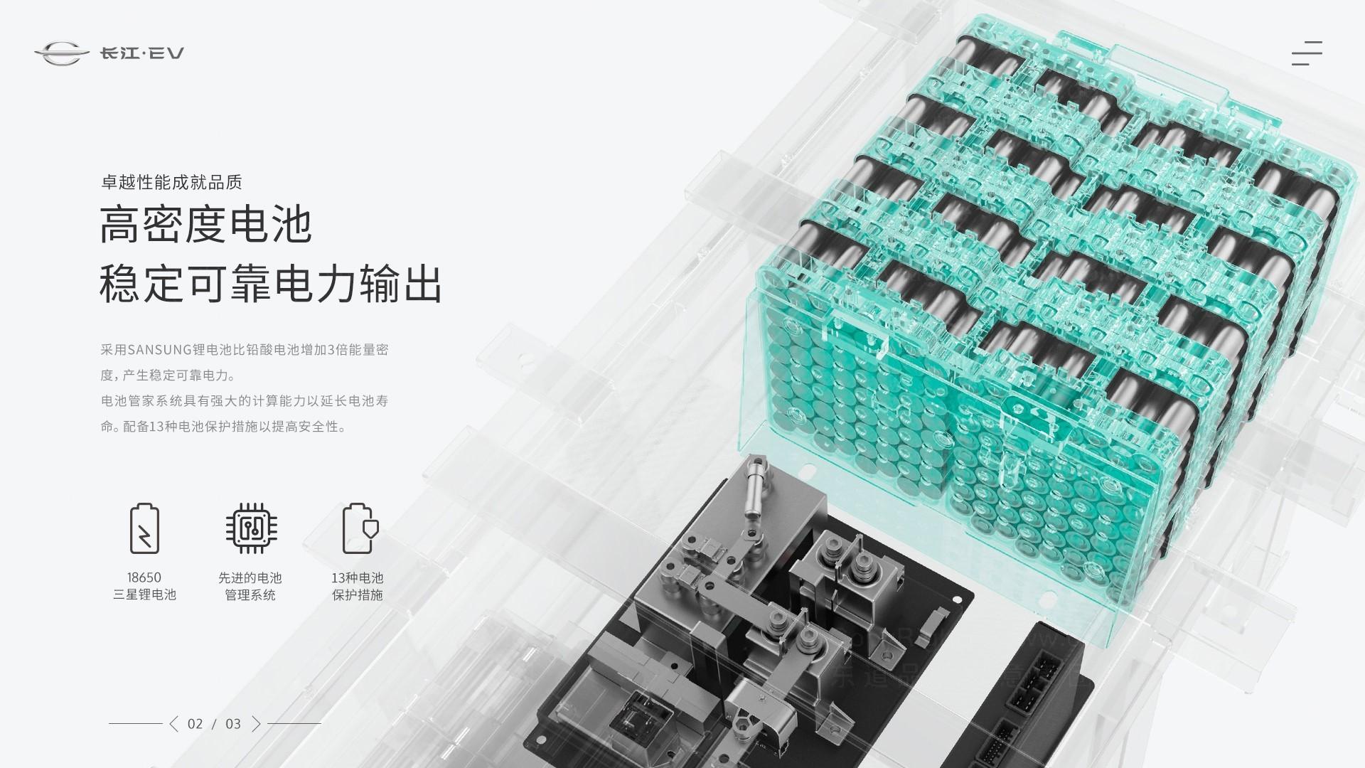 东道数字长江汽车网站设计应用场景_1