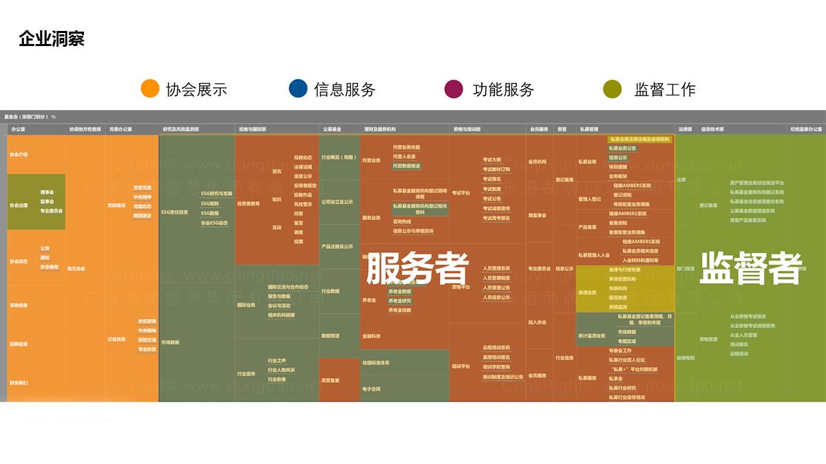 亚博APP数字中国证券投资基金业协会网站页面设计应用场景_2