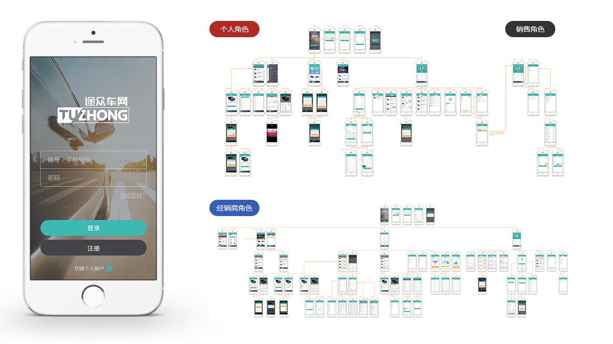 东道数字途众网站设计及APP设计应用场景