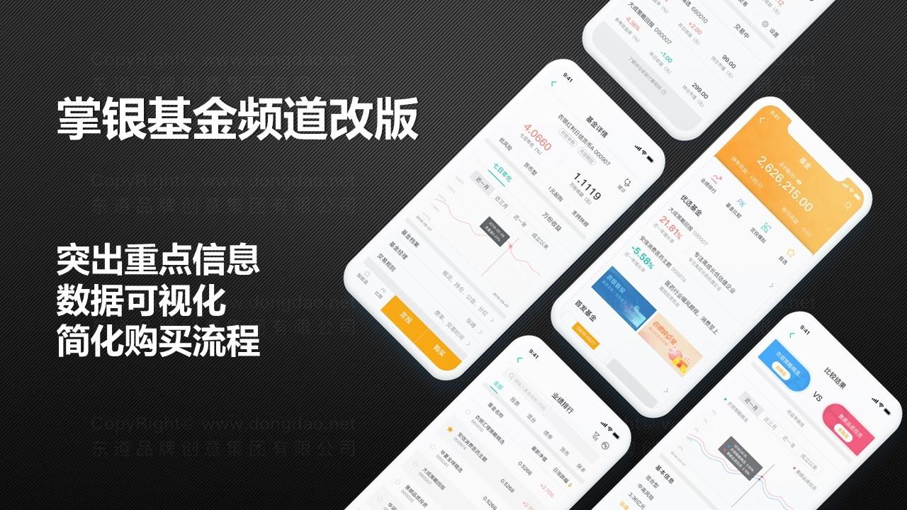 东道数字农业银行农业银行线上产品设计及运营方案应用场景_7