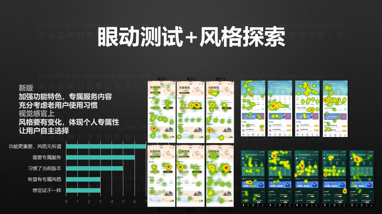 东道数字农业银行农业银行线上产品设计及运营方案应用场景_1