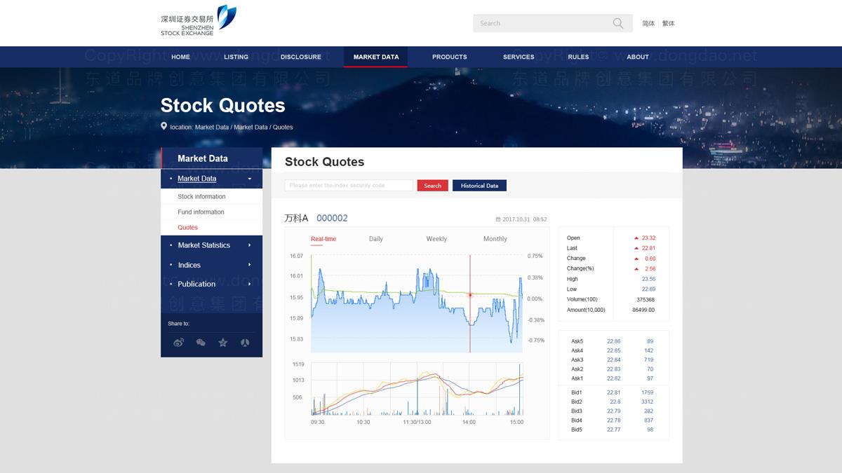 东道数字深圳证券交易所移动App应用应用场景_7
