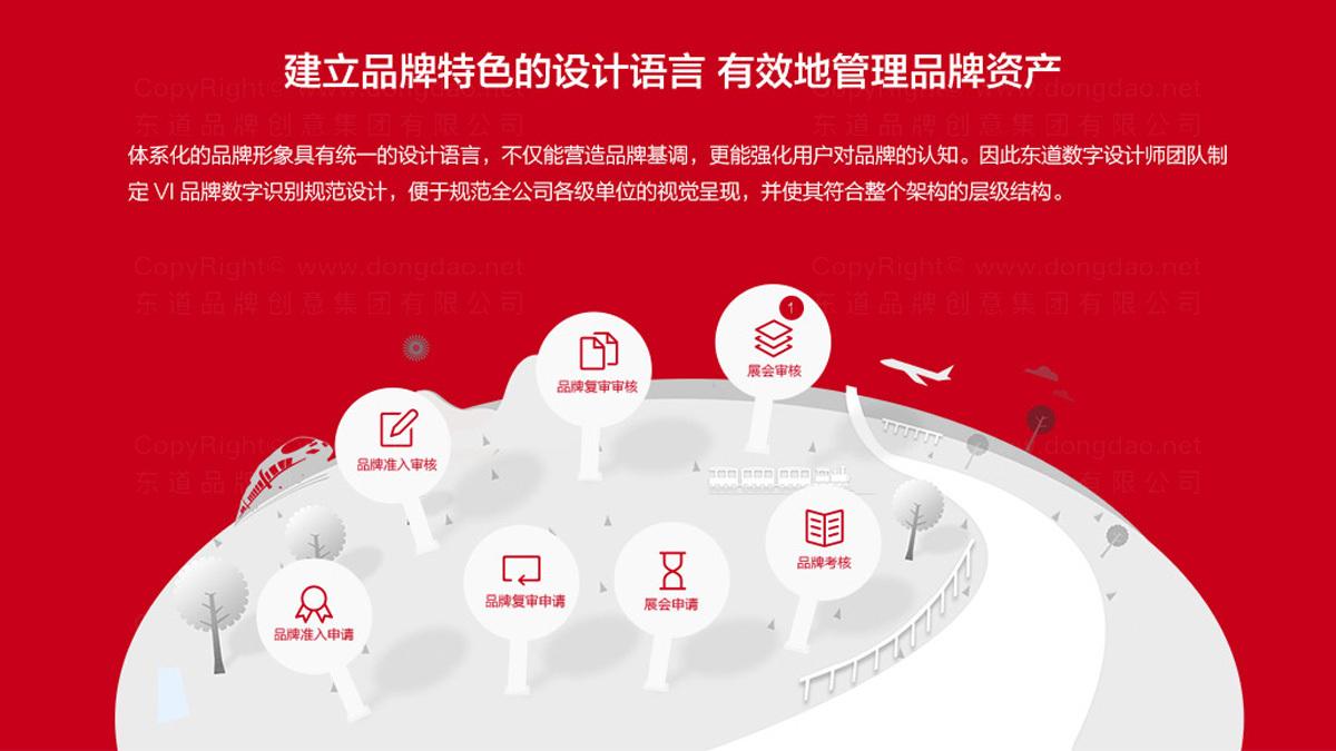 交通运输亚博APP数字中国中车UI交互设计