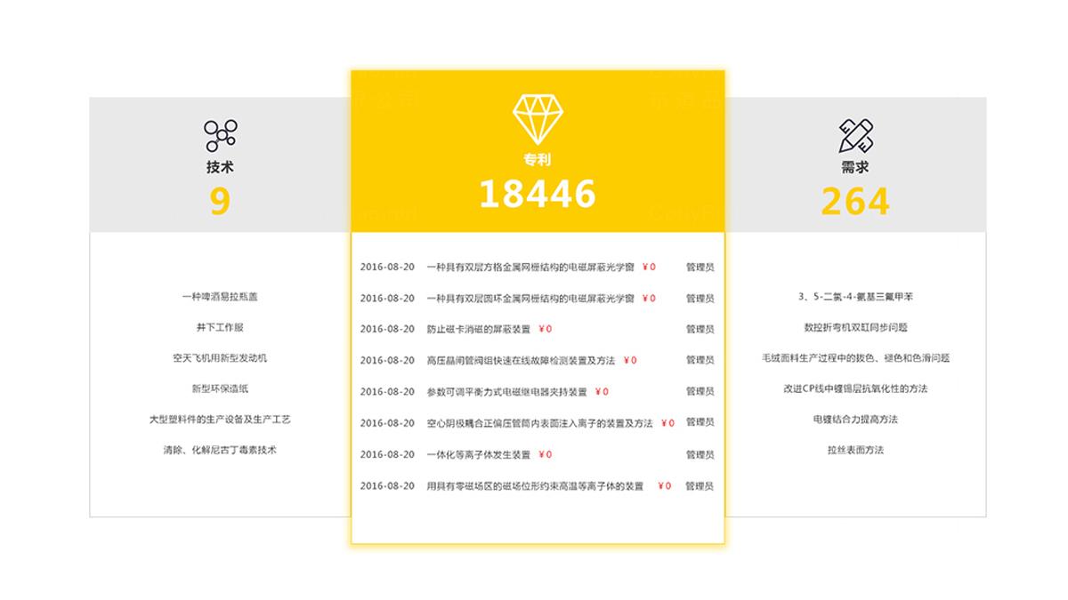 东道数字中国专利网站设计应用