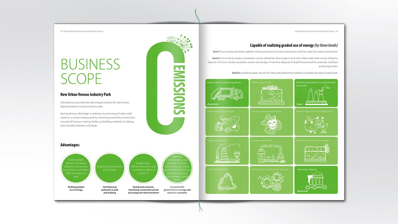 视觉传达中国节能画册设计应用场景