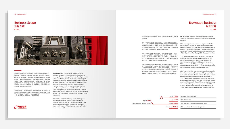 视觉传达方正证券画册设计应用场景_1