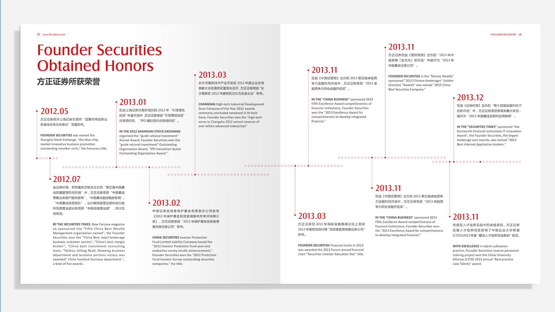 视觉传达方正证券画册设计应用场景_2