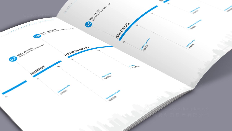 视觉传达蓝天燃气画册设计应用场景_4