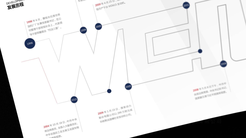 视觉传达潍柴动力画册设计应用场景_5