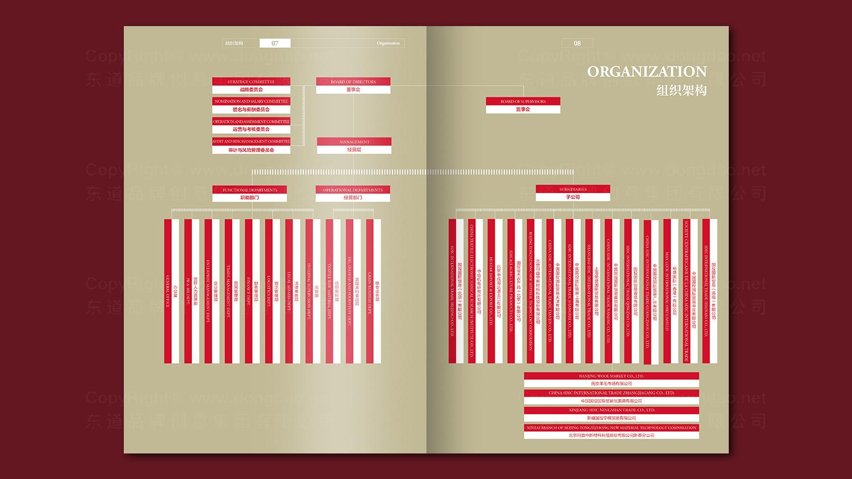 视觉传达国投贸易画册设计应用场景_3