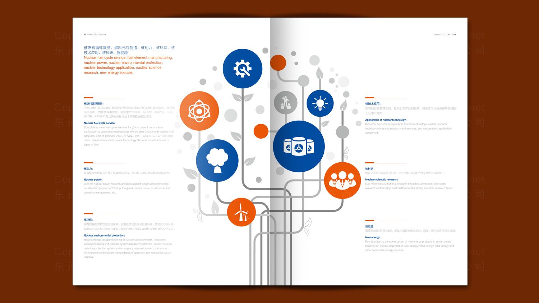 视觉传达中核中原公司宣传册、中、英文应用场景_3