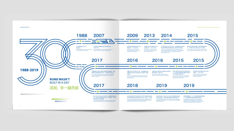 视觉传达纵横机电企业宣传册应用场景