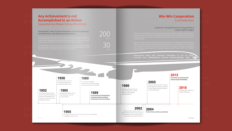 视觉传达Ameco画册设计应用场景