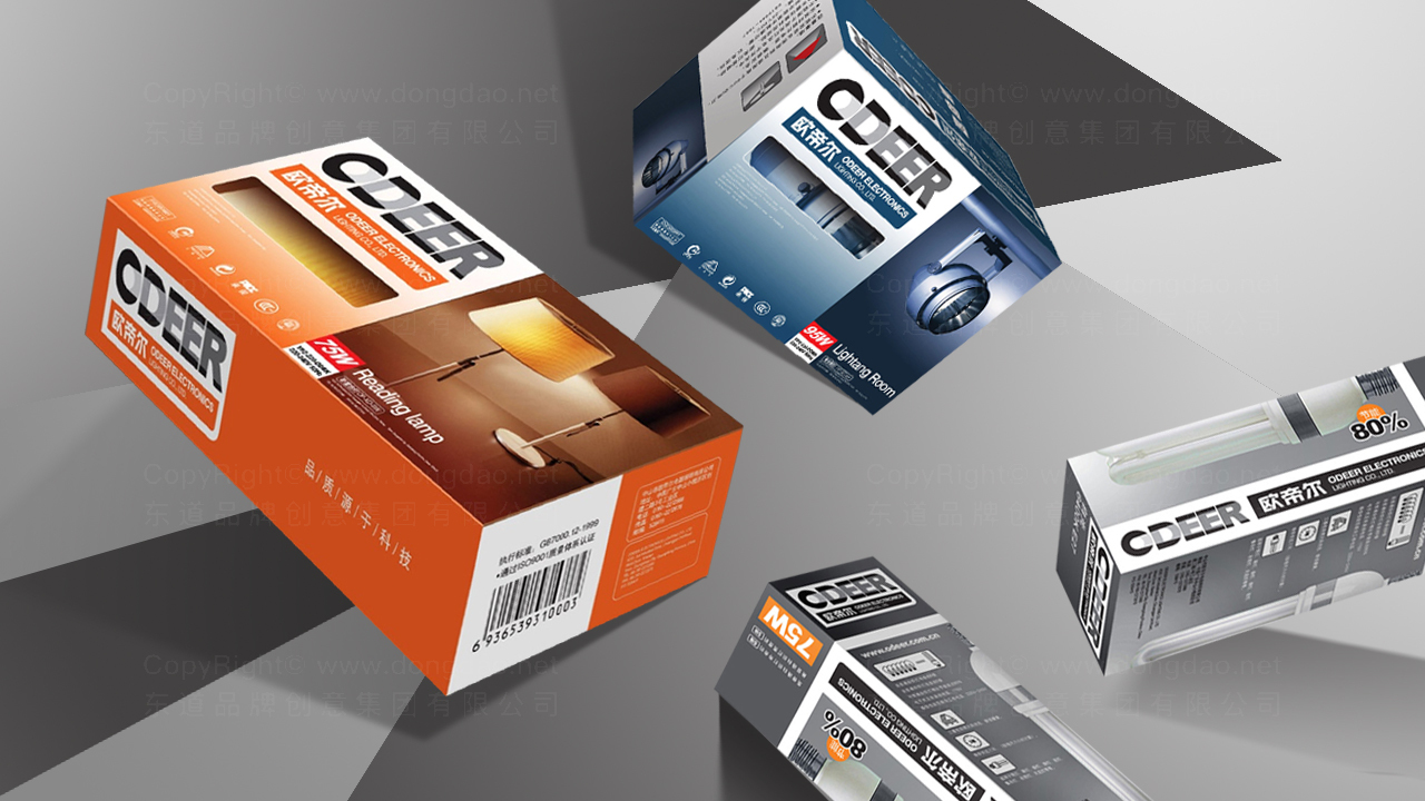 产品包装案例欧帝尔照明系列包装