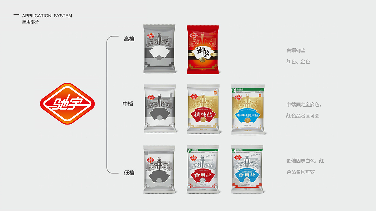 产品包装驰宇盐品驰宇盐品体系包装设计应用场景_3