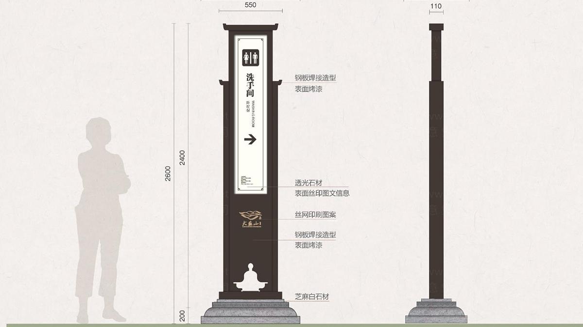 商业空间&导示大苏山旅游旅游和新区环境导示应用场景_1