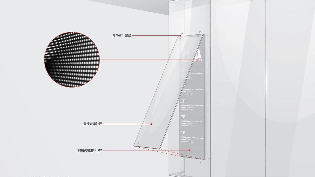 商业空间&导示光谷科技园环境导示应用场景