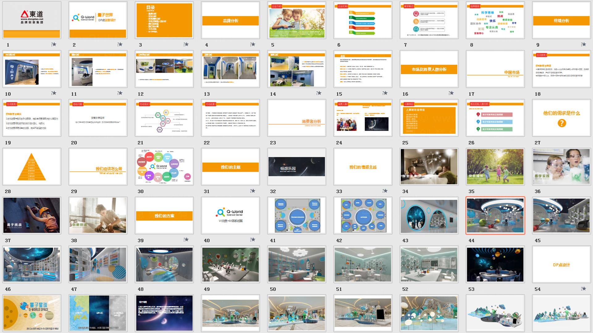 商业空间&导示量子世界SI设计应用场景_8